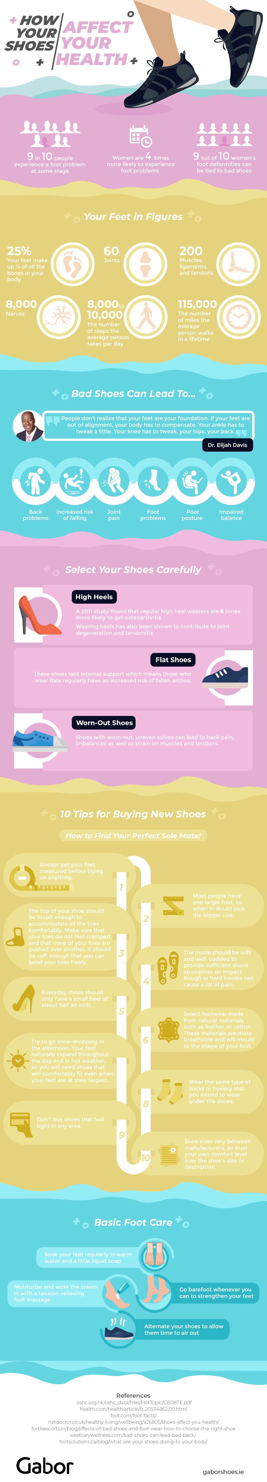 Infographic - How shoes affect your health
