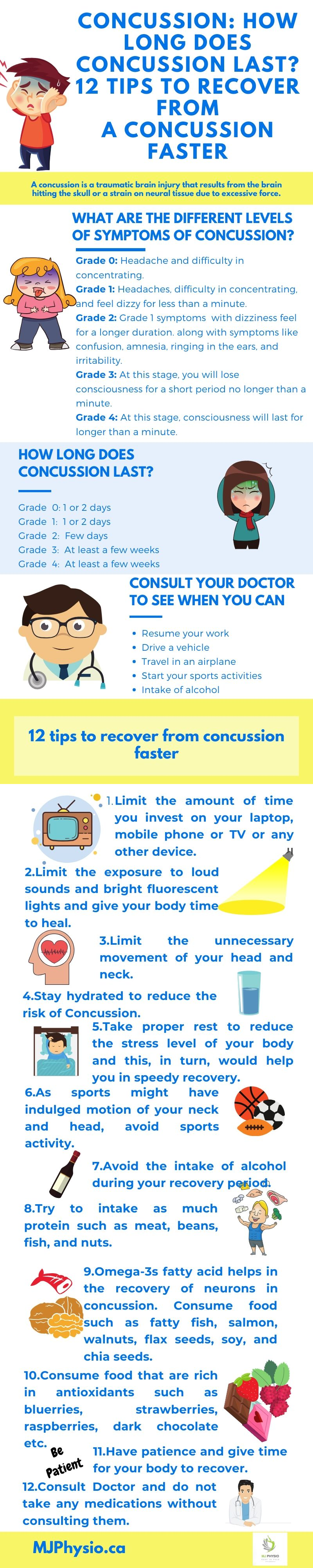 Concussion How Long Does It Last 12 Tips